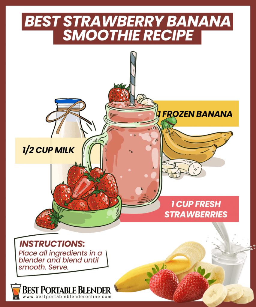 Best Strawberry Banana Smoothie Recipe Best Portable Blender Online