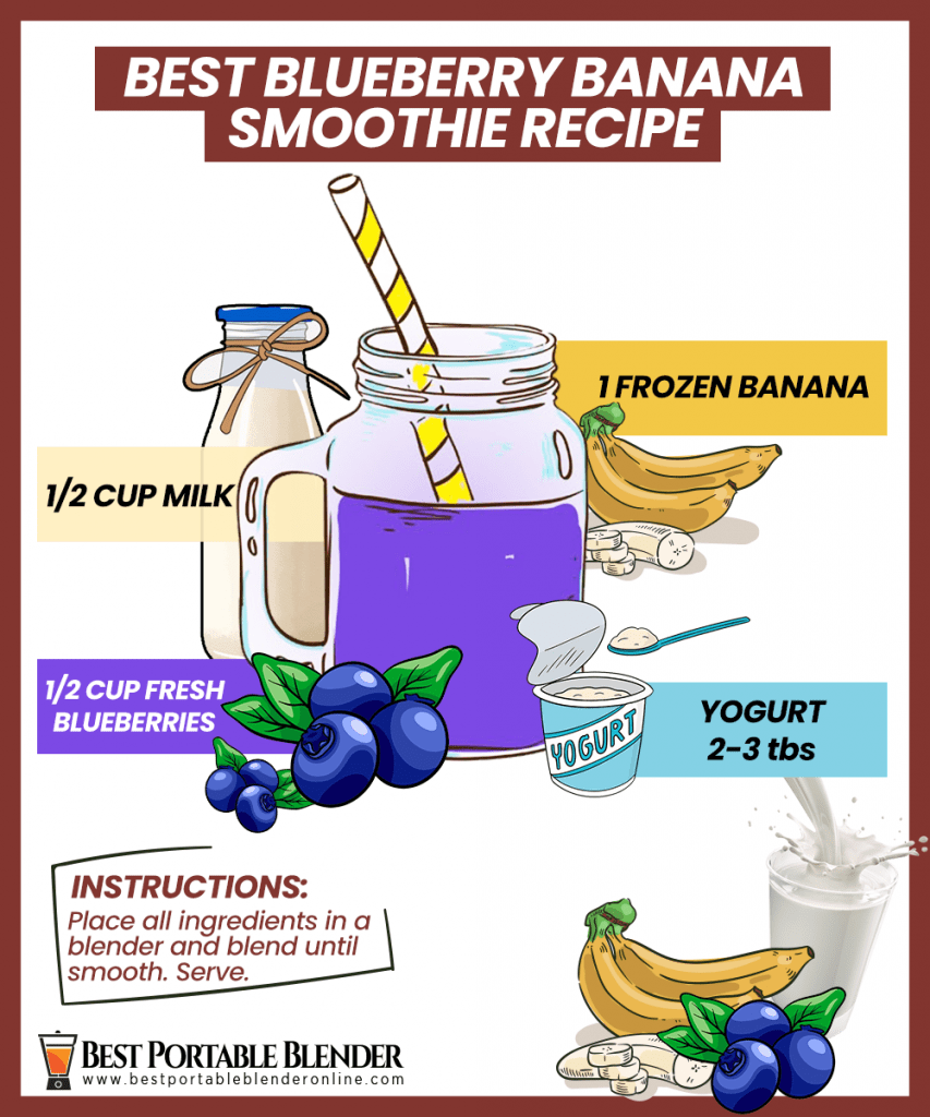 Best Blueberry Banana Smoothie Recipe Best Portable Blender Online