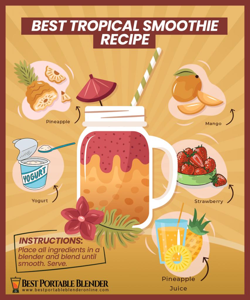 tropical-smoothie-recipe-info-graphics